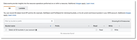 AWS Detection and Monitoring 26