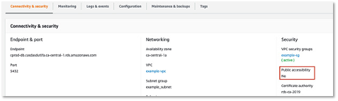 AWS Network Security 21