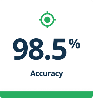 98-accuracy