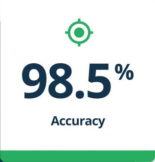accuracy-image