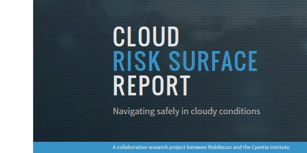 Cloud Risk Surface Report