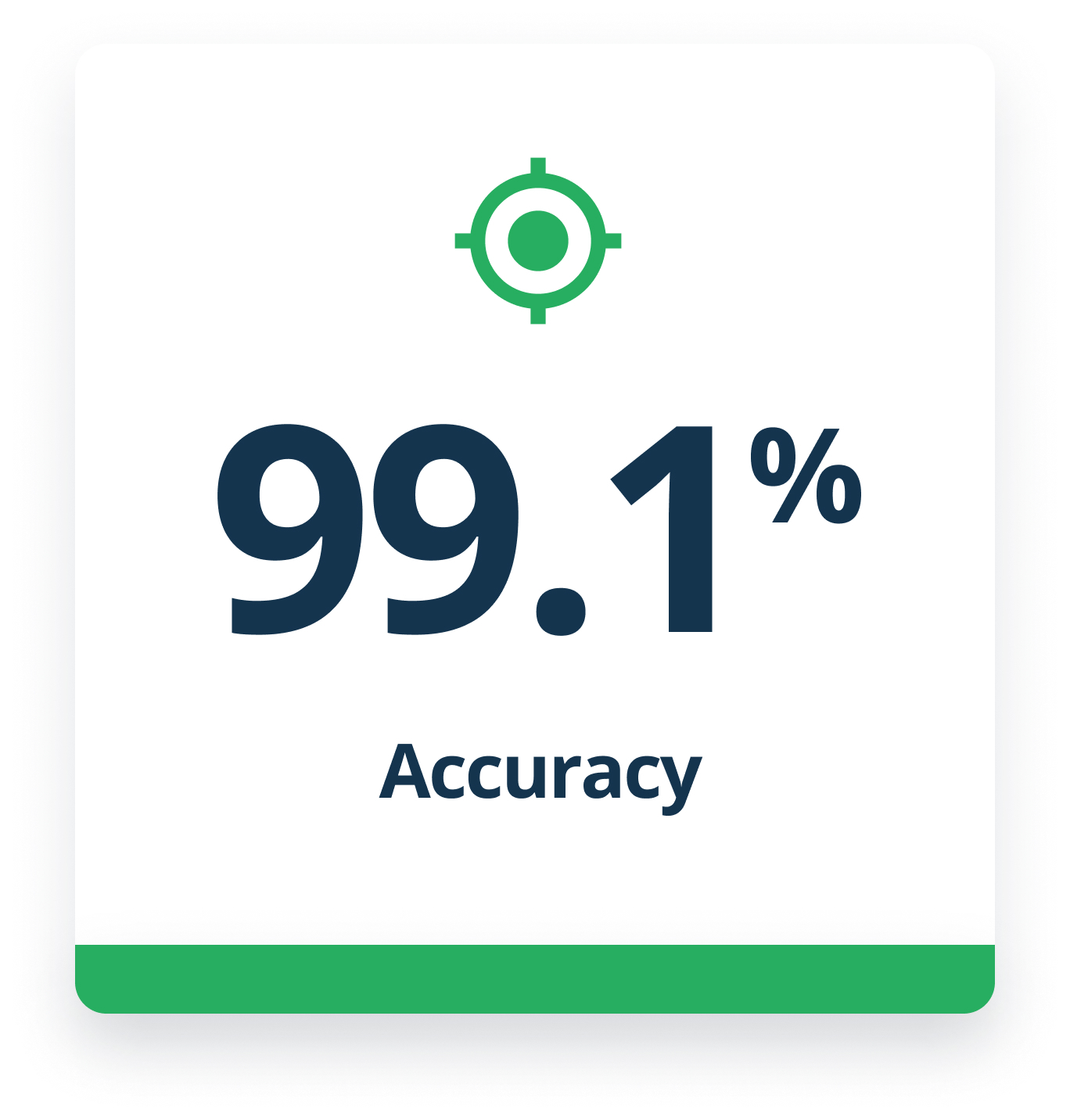 99.1_Accuracy