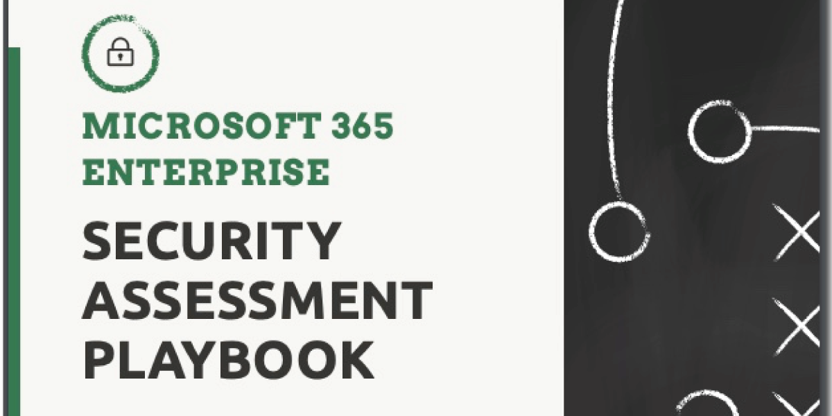 Toolkit for Microsoft 365 Security Assessments