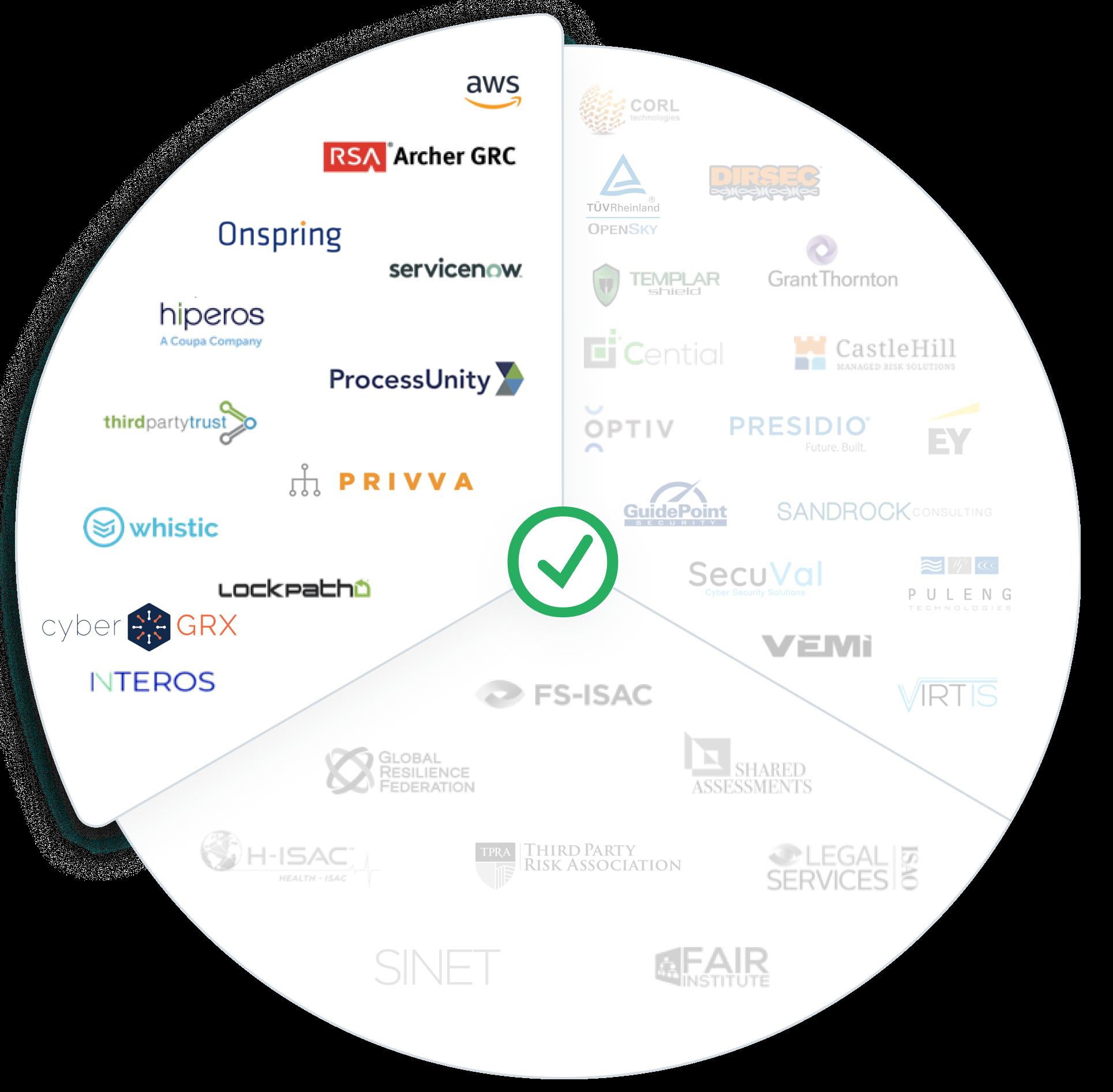 Technology-Partners-Feb-2021